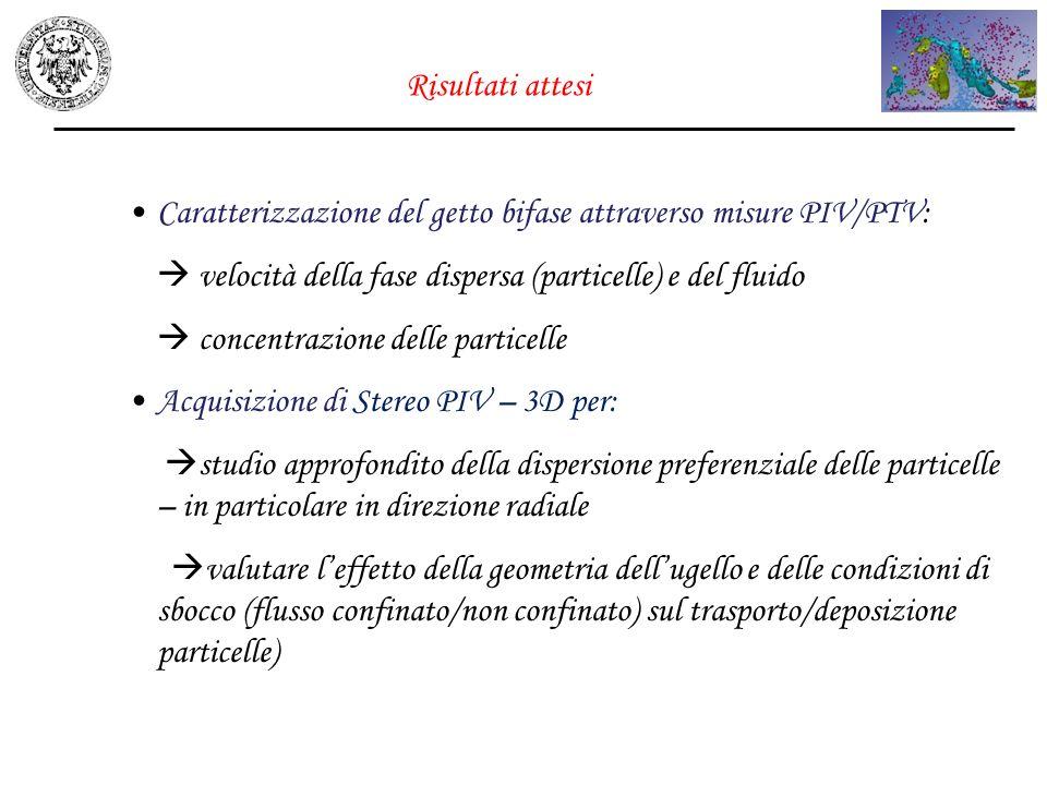 Risultati attesi Caratterizzazione del getto bifase attraverso misure PIV/PTV:  velocità della fase dispersa (particelle) e del fluido.