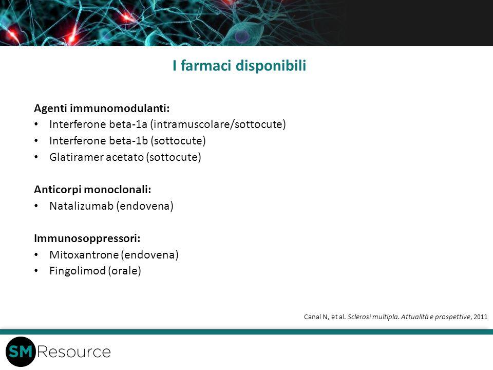 I farmaci disponibili Agenti immunomodulanti: