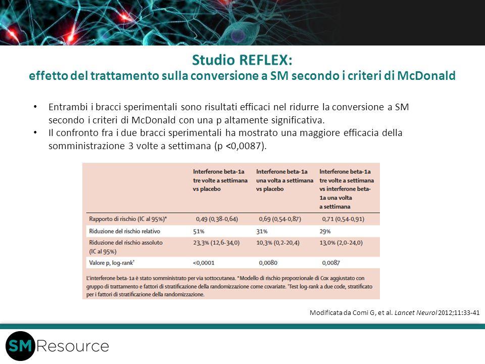 Studio REFLEX: effetto del trattamento sulla conversione a SM secondo i criteri di McDonald