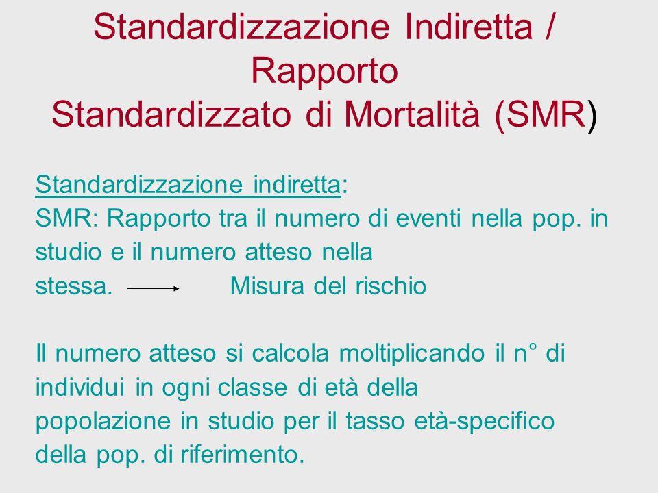 Standardizzazione Indiretta / Rapporto Standardizzato di Mortalità (SMR)