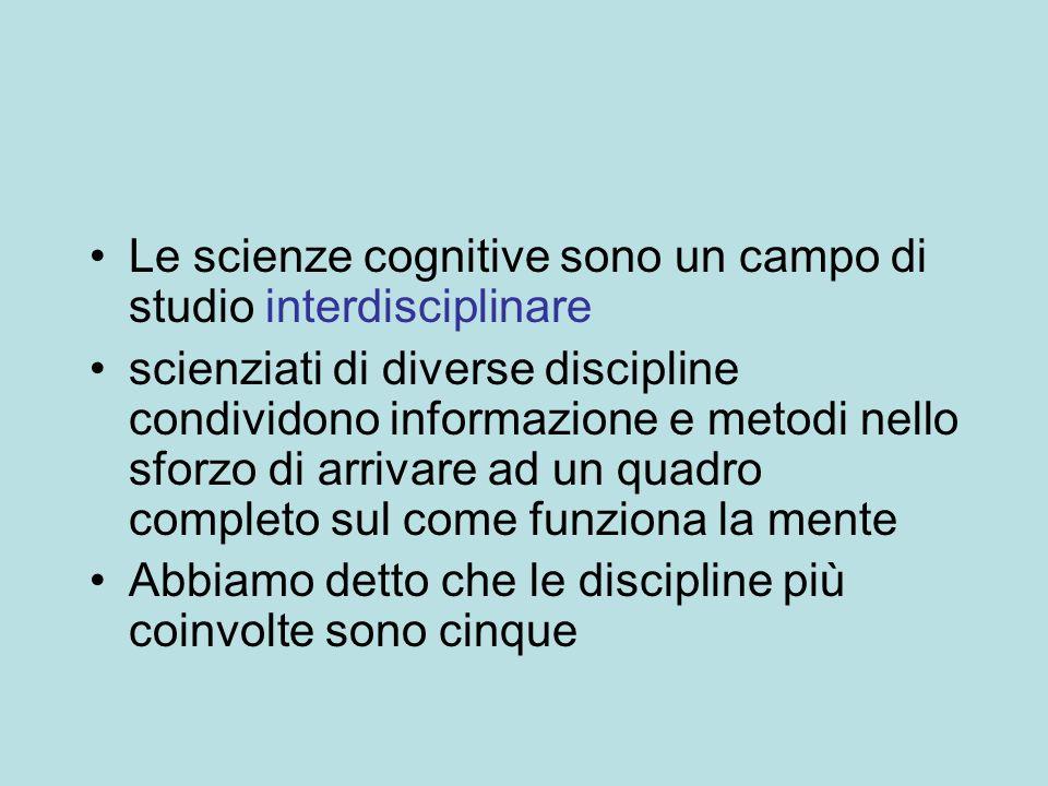 Le scienze cognitive sono un campo di studio interdisciplinare