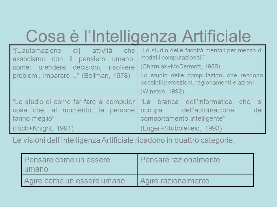 Cosa è l'Intelligenza Artificiale