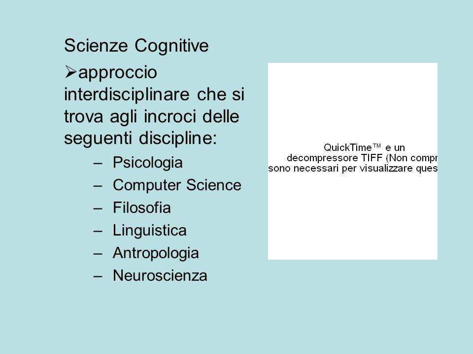 Scienze Cognitive approccio interdisciplinare che si trova agli incroci delle seguenti discipline: Psicologia.