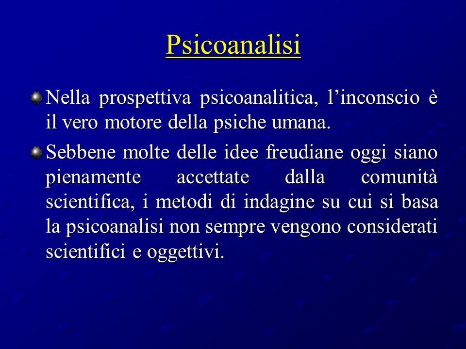 Psicoanalisi Nella prospettiva psicoanalitica, l'inconscio è il vero motore della psiche umana.