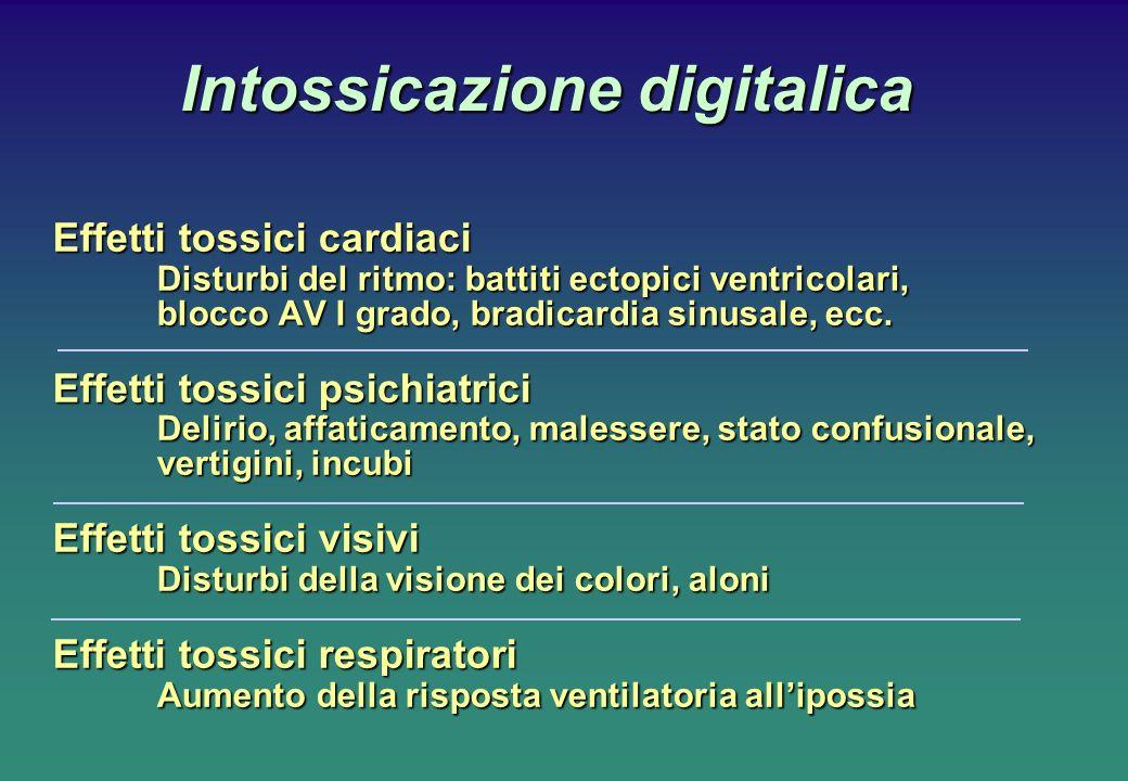 Intossicazione digitalica