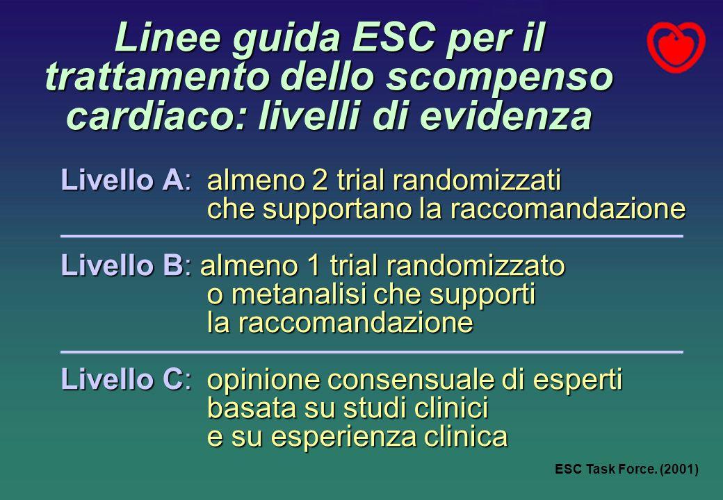 Linee guida ESC per il trattamento dello scompenso cardiaco: livelli di evidenza