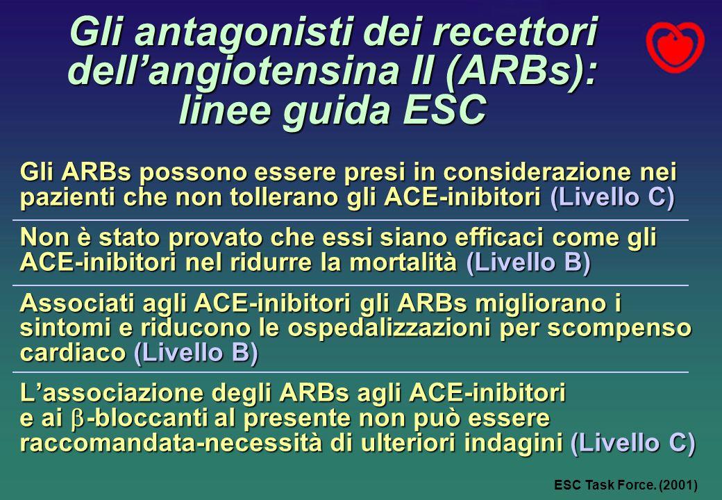 Gli antagonisti dei recettori dell'angiotensina II (ARBs): linee guida ESC