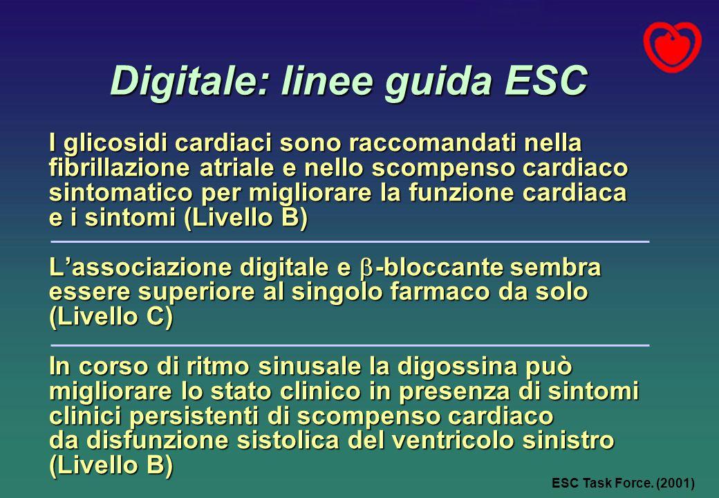 Digitale: linee guida ESC
