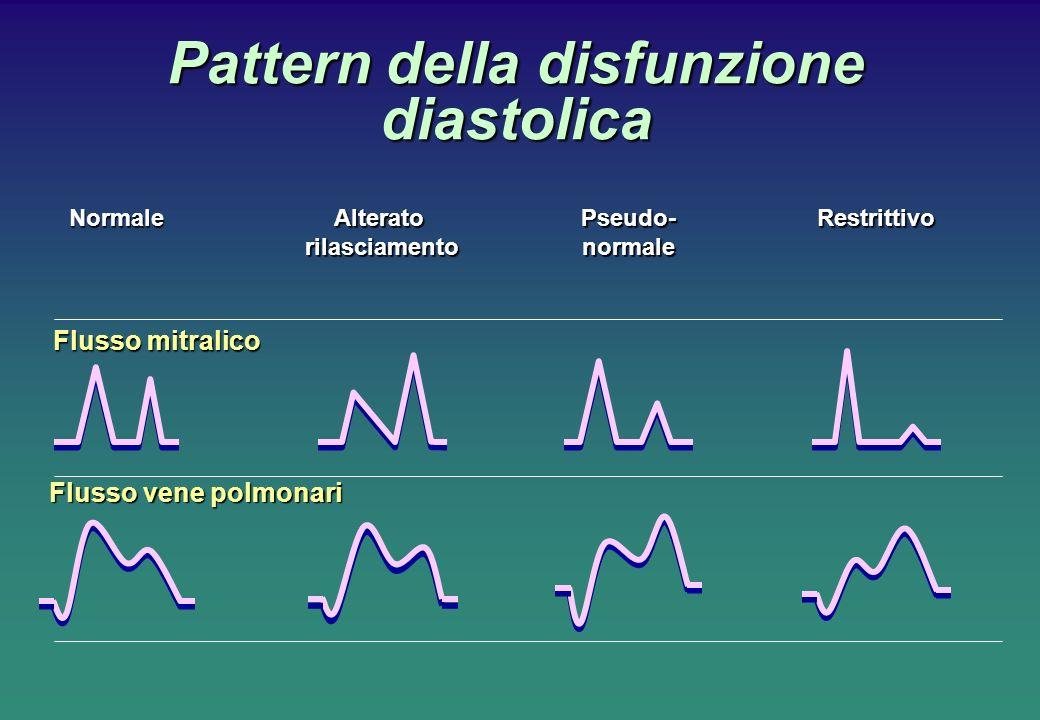 Pattern della disfunzione diastolica
