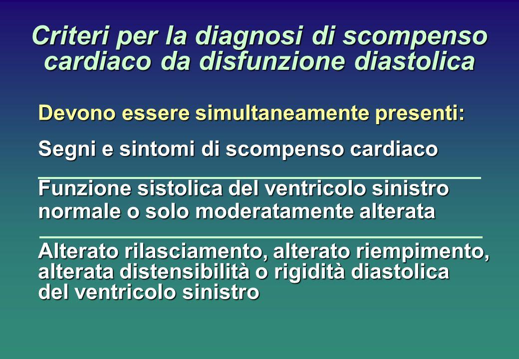 Criteri per la diagnosi di scompenso cardiaco da disfunzione diastolica