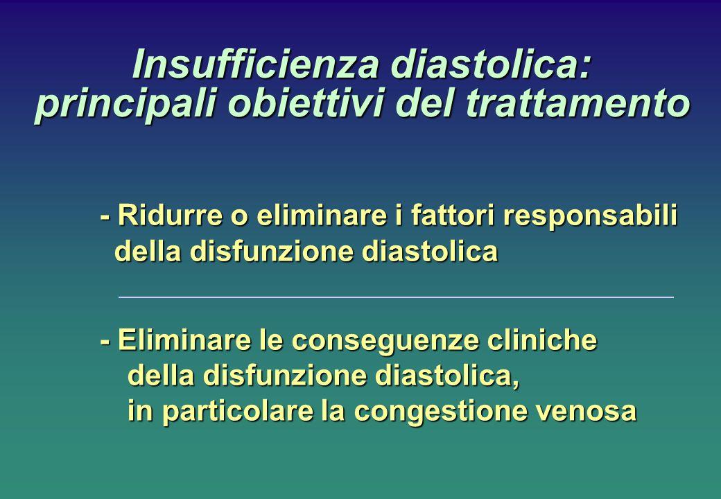 Insufficienza diastolica: principali obiettivi del trattamento