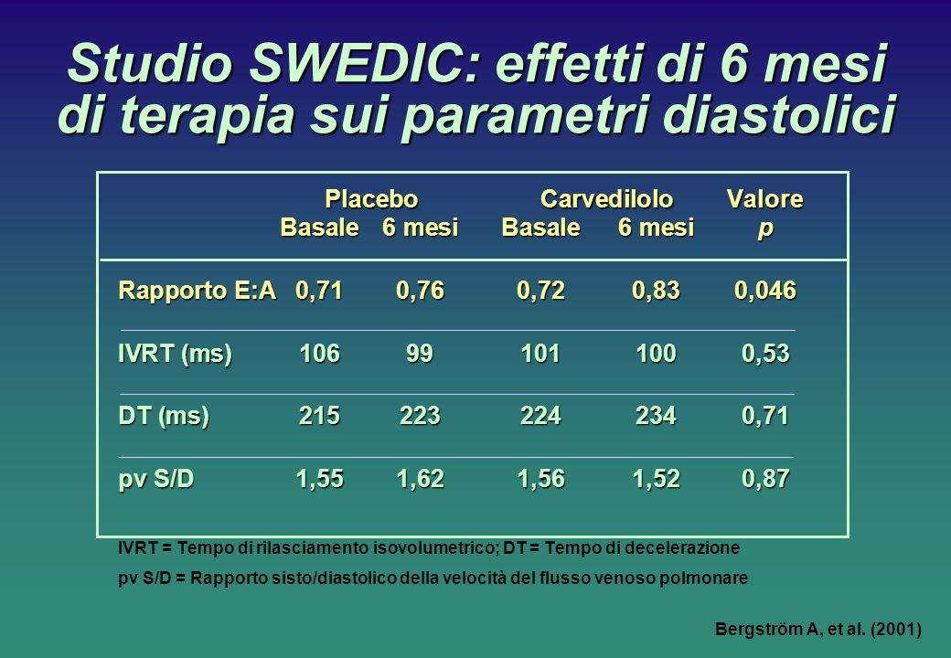 Studio SWEDIC: effetti di 6 mesi di terapia sui parametri diastolici