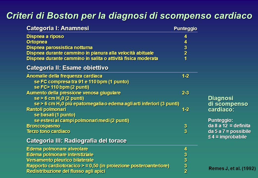 Criteri di Boston per la diagnosi di scompenso cardiaco