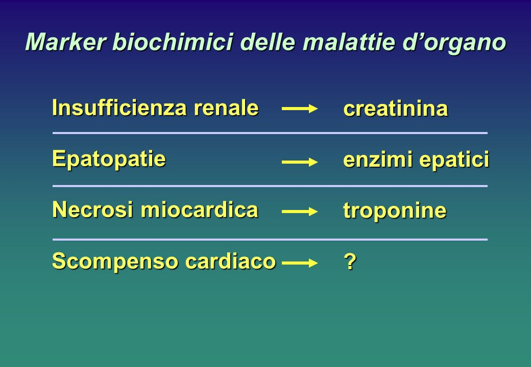 Marker biochimici delle malattie d'organo