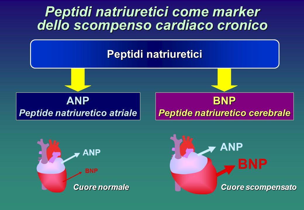 Peptidi natriuretici come marker dello scompenso cardiaco cronico