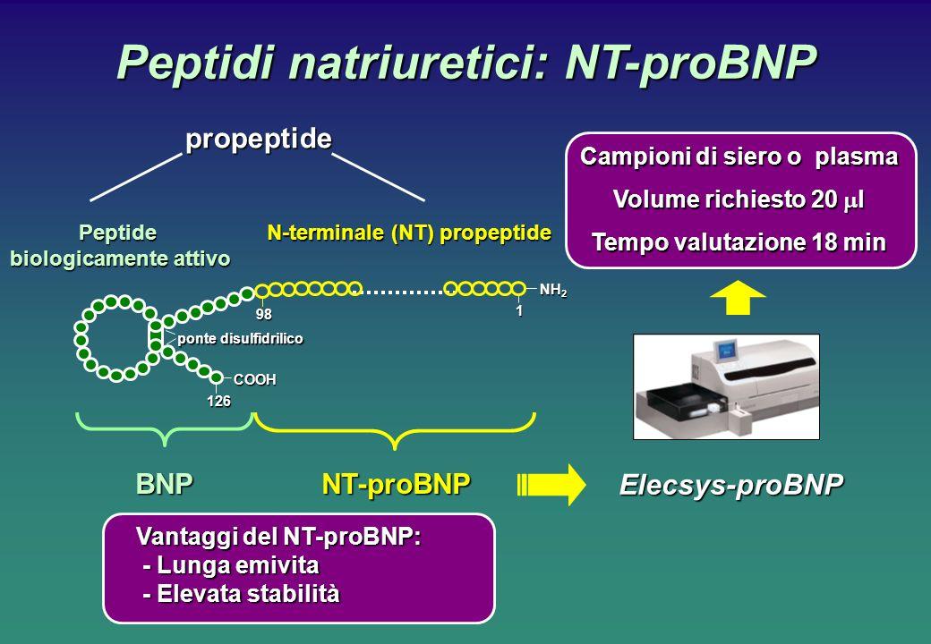 Peptidi natriuretici: NT-proBNP