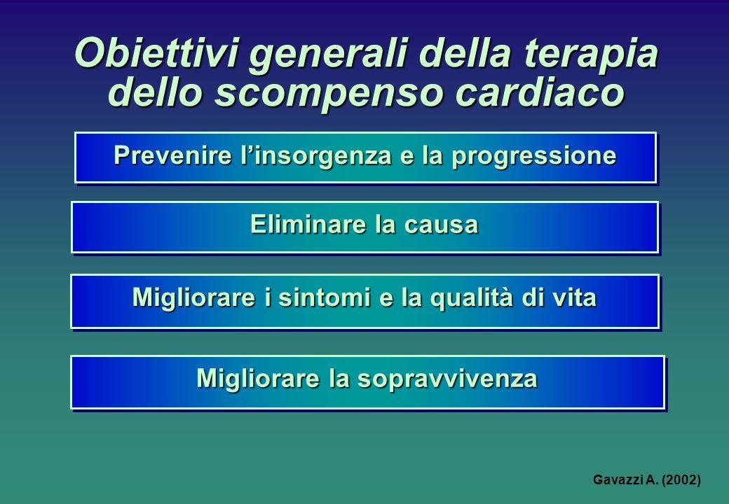 Obiettivi generali della terapia dello scompenso cardiaco
