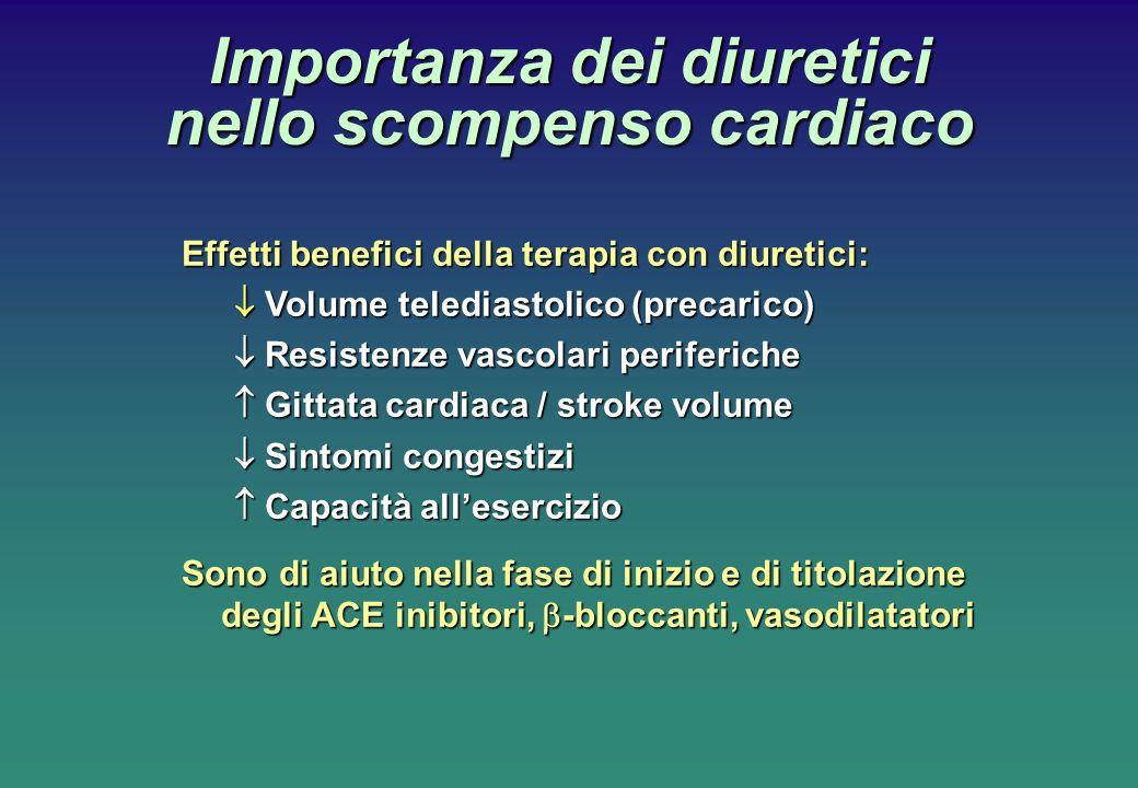 Importanza dei diuretici nello scompenso cardiaco