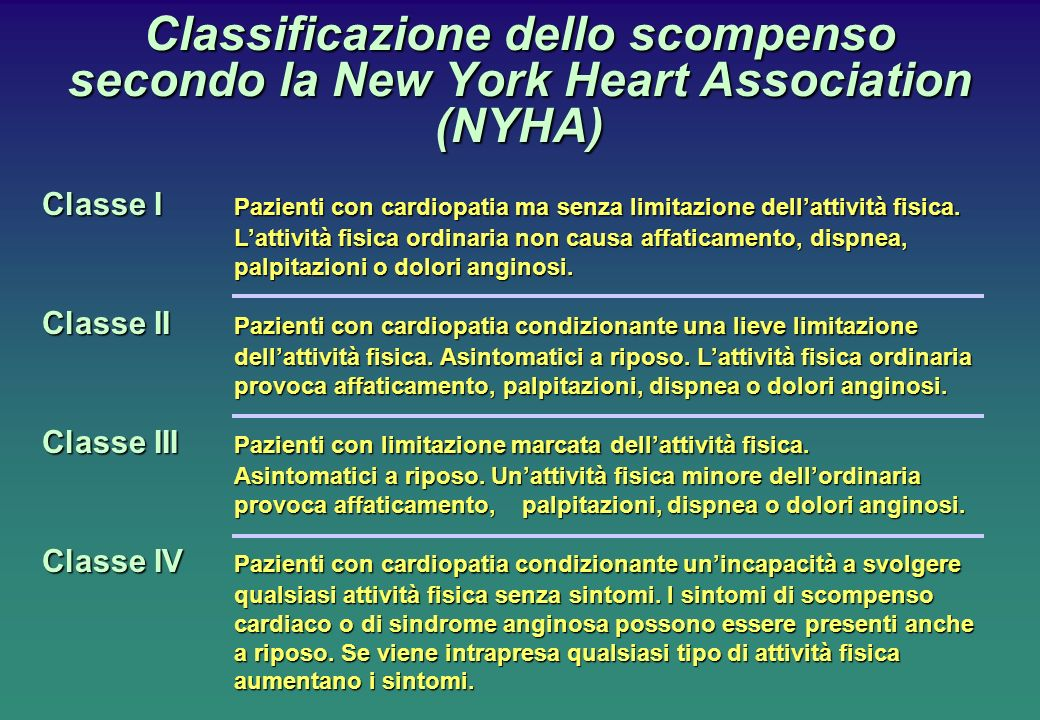 Classificazione dello scompenso secondo la New York Heart Association (NYHA)