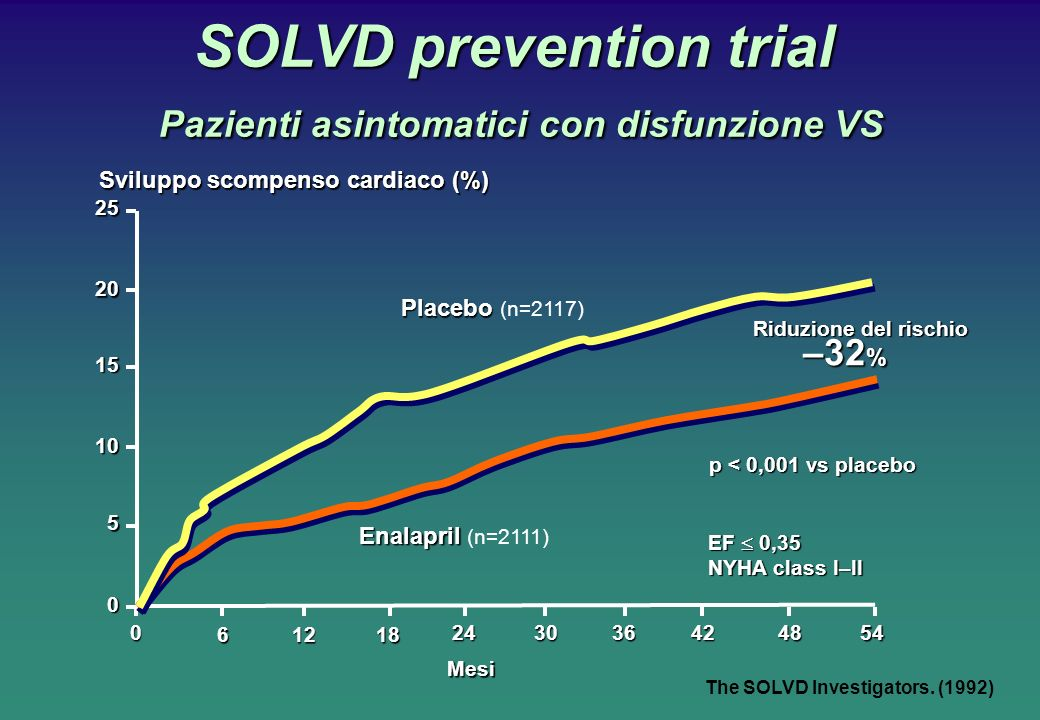 SOLVD prevention trial Pazienti asintomatici con disfunzione VS