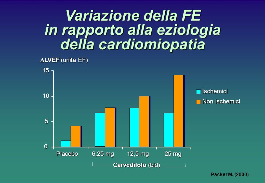 Variazione della FE in rapporto alla eziologia della cardiomiopatia