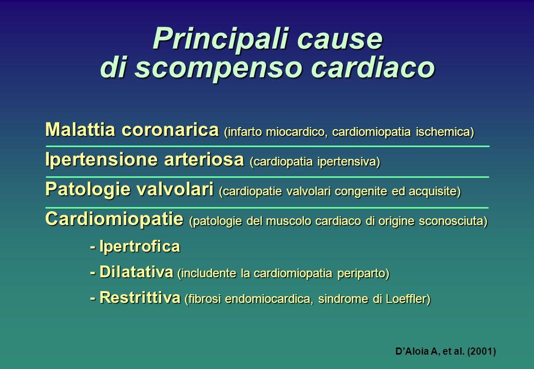 Principali cause di scompenso cardiaco