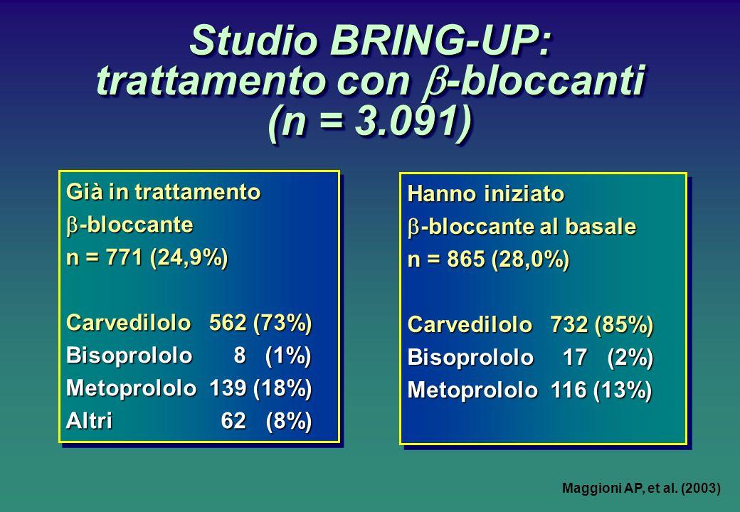 Studio BRING-UP: trattamento con b-bloccanti (n = 3.091)