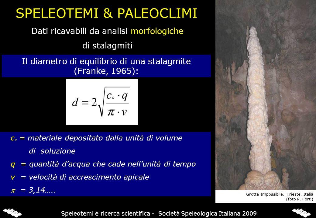 STALAGMITI & PALEOCLIMI