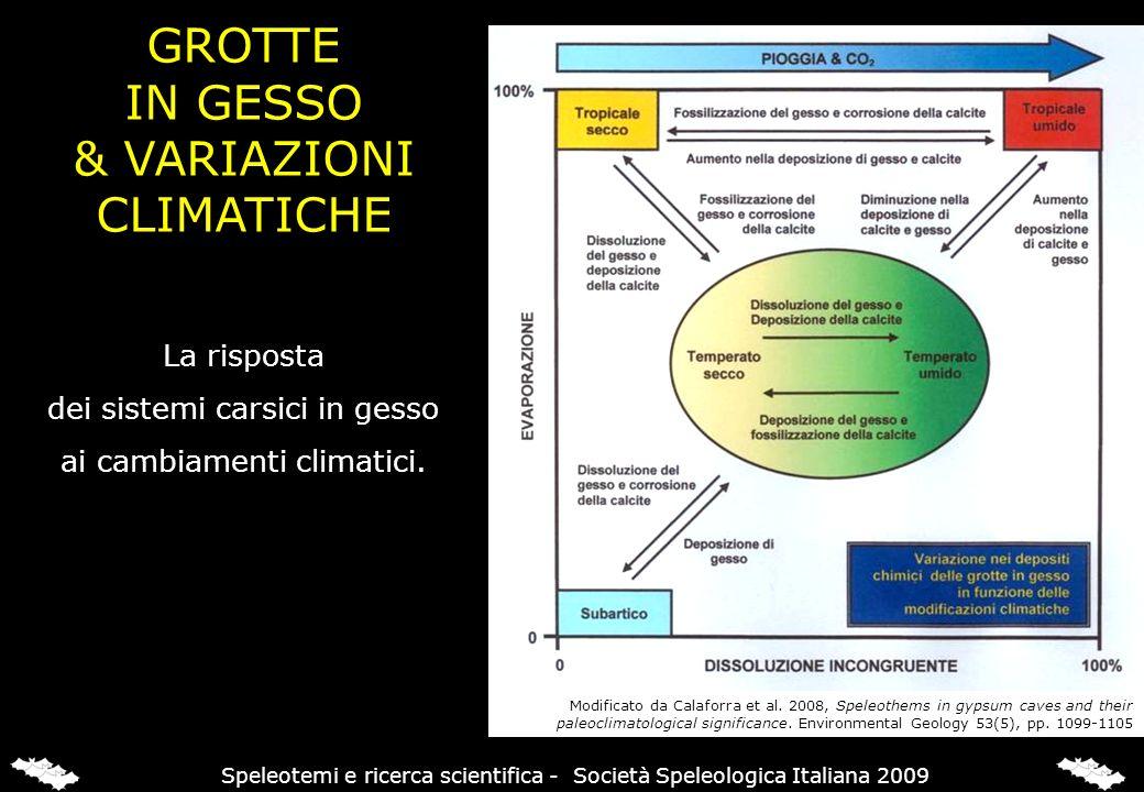 DOLOMITE & VARIAZIONI CLIMATICHE