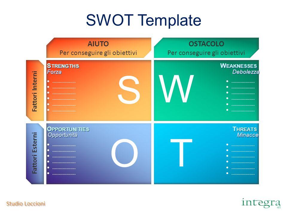 W S O T SWOT Template AIUTO OSTACOLO Per conseguire gli obiettivi