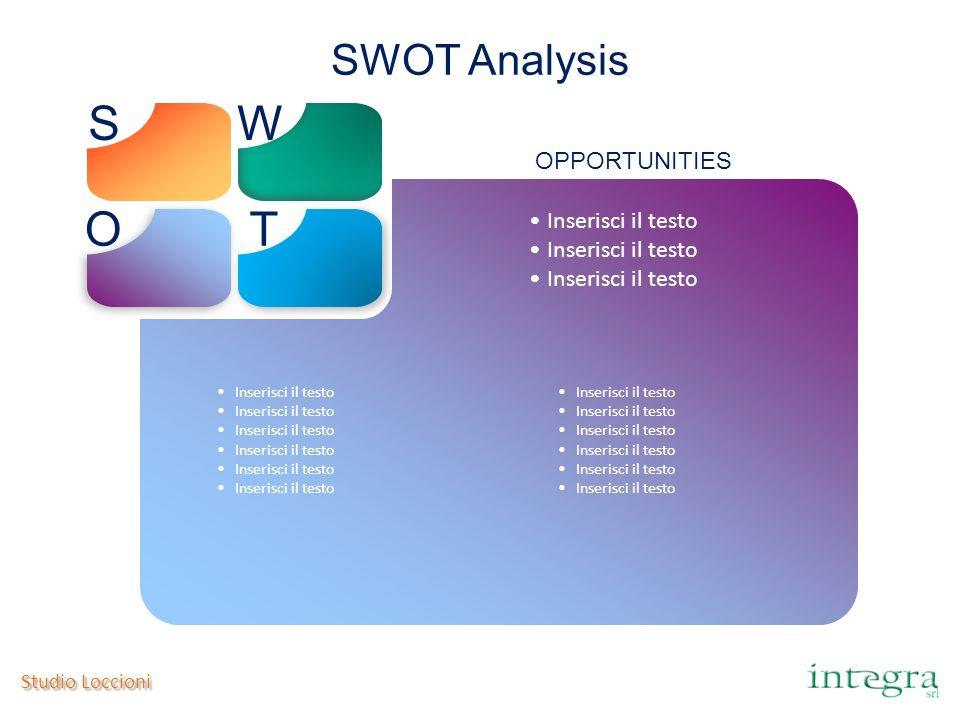 S W O T SWOT Analysis OPPORTUNITIES Inserisci il testo Studio Loccioni