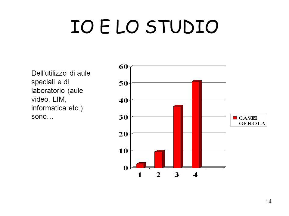IO E LO STUDIO Dell'utilizzo di aule speciali e di laboratorio (aule video, LIM, informatica etc.) sono…