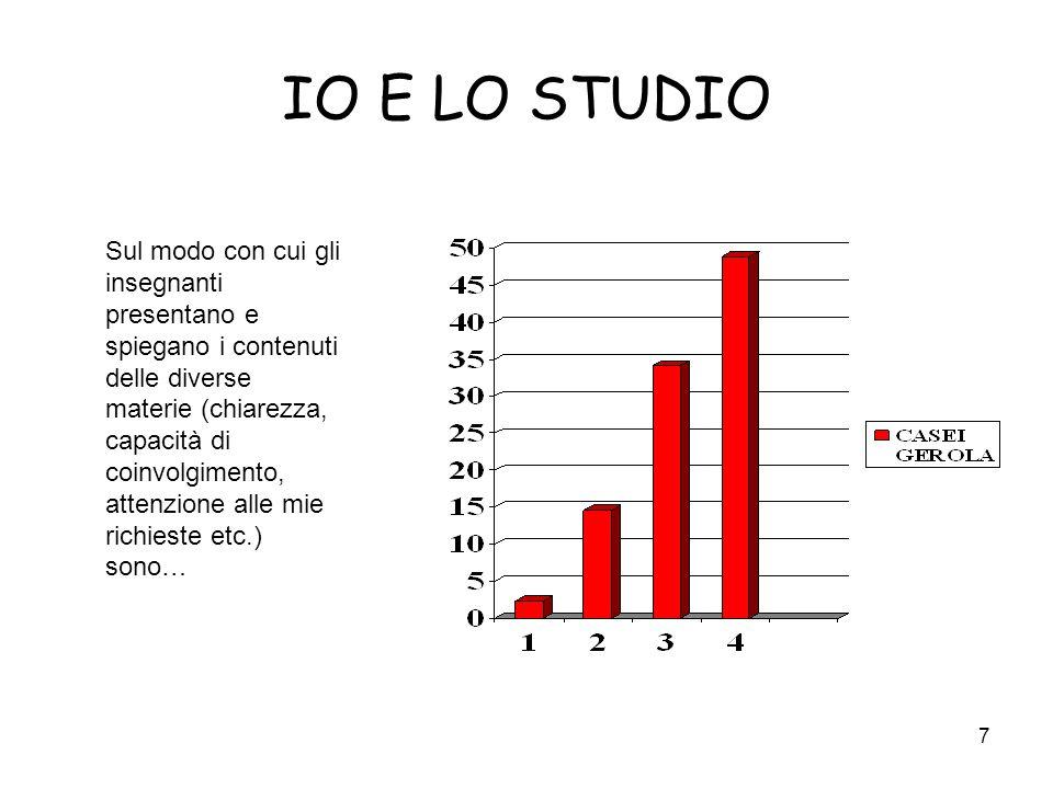 IO E LO STUDIO