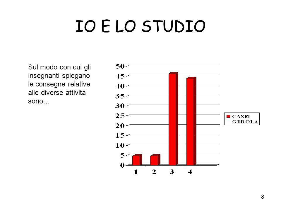 IO E LO STUDIO IO E LO STUDIO