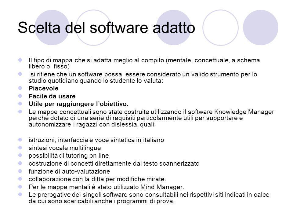 Scelta del software adatto