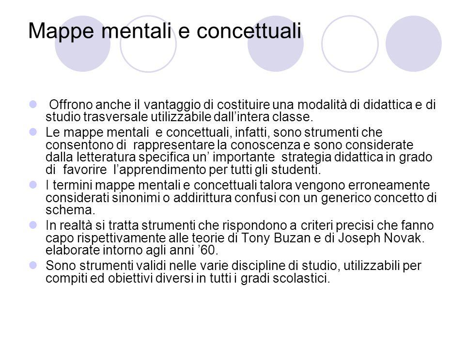 Mappe mentali e concettuali