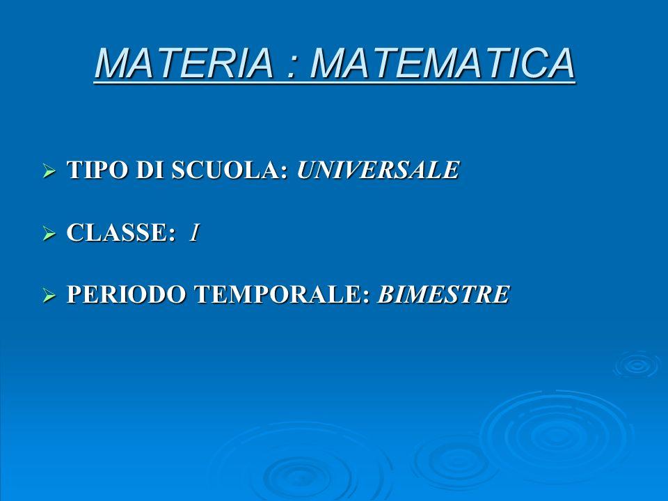 MATERIA : MATEMATICA TIPO DI SCUOLA: UNIVERSALE CLASSE: I