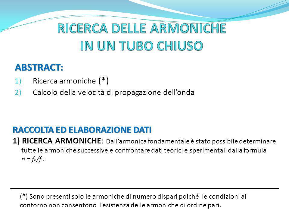 RICERCA DELLE ARMONICHE IN UN TUBO CHIUSO