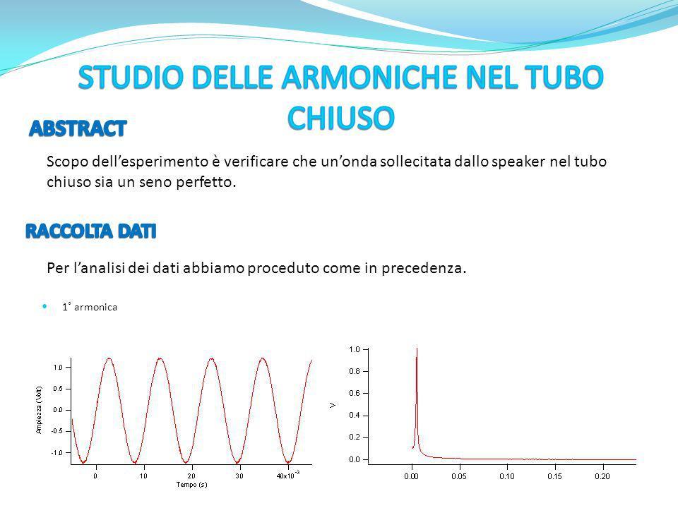 STUDIO DELLE ARMONICHE NEL TUBO CHIUSO