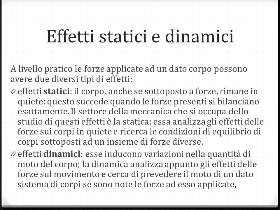 Effetti statici e dinamici