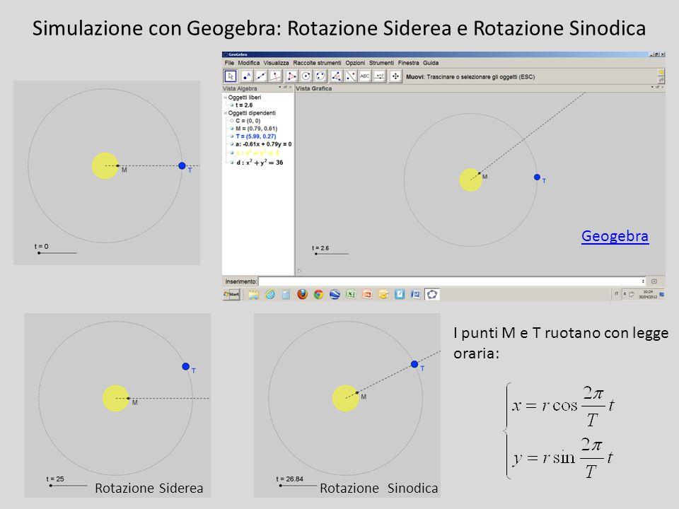 Simulazione con Geogebra: Rotazione Siderea e Rotazione Sinodica