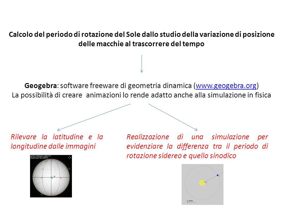 Geogebra: software freeware di geometria dinamica (www.geogebra.org)