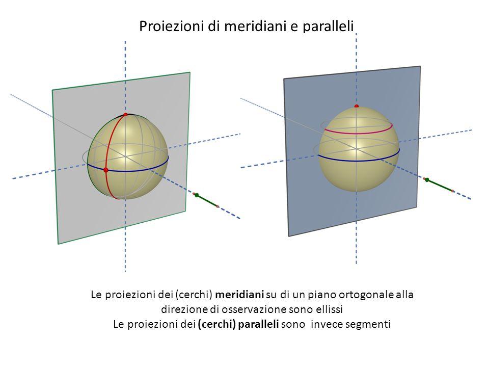 Proiezioni di meridiani e paralleli