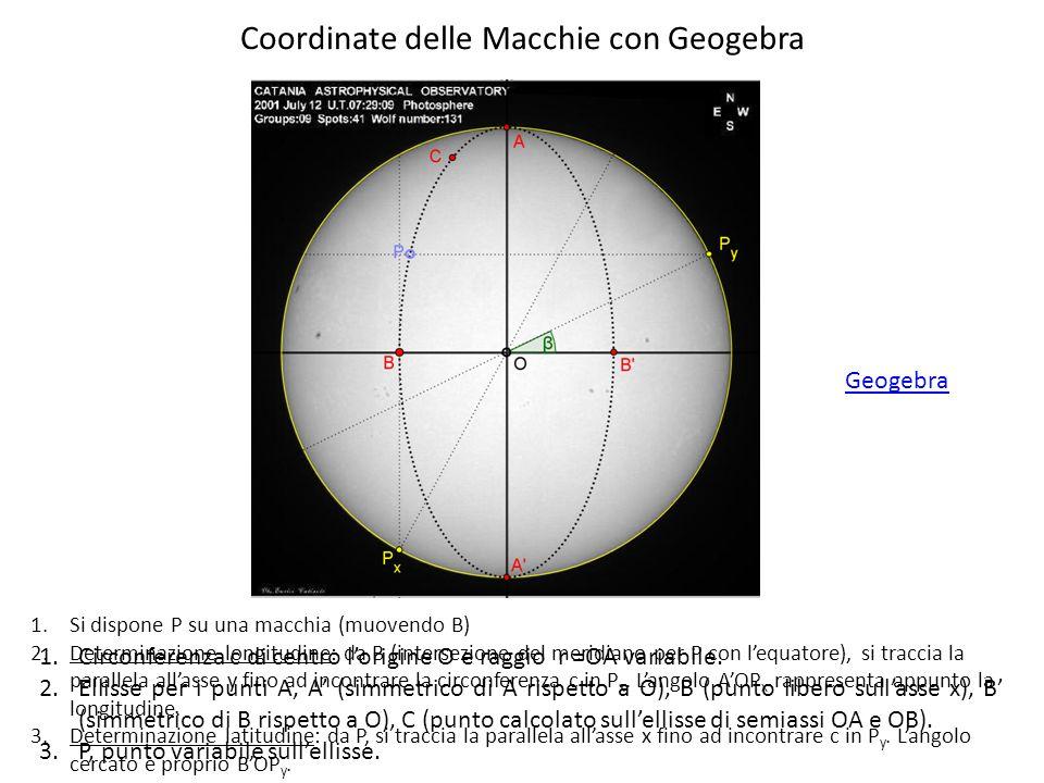 Coordinate delle Macchie con Geogebra