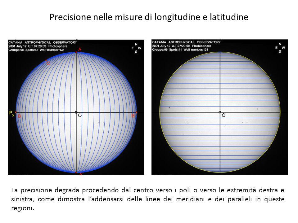 Precisione nelle misure di longitudine e latitudine