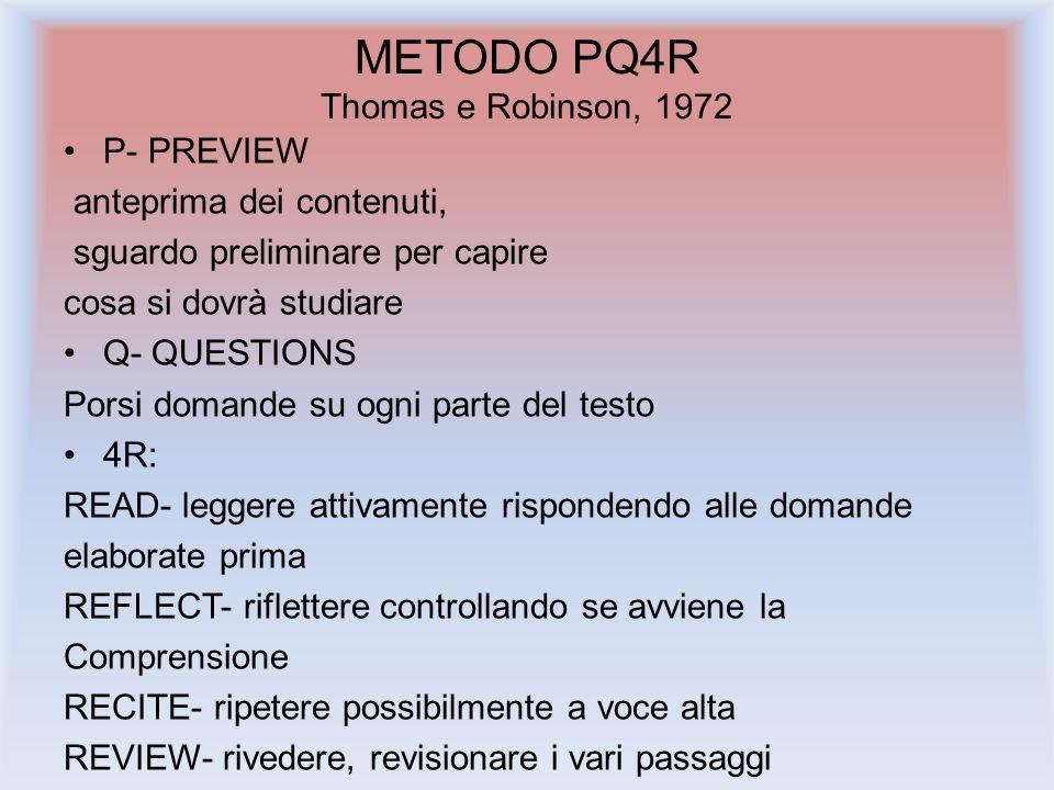 METODO PQ4R Thomas e Robinson, 1972