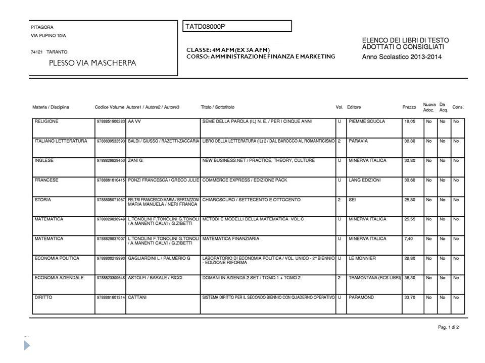 PLESSO VIA MASCHERPA CLASSE: 4M AFM (EX 3A AFM)