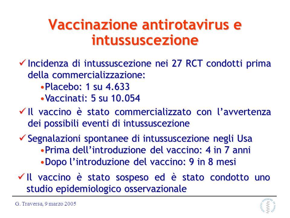 Vaccinazione antirotavirus e intussuscezione
