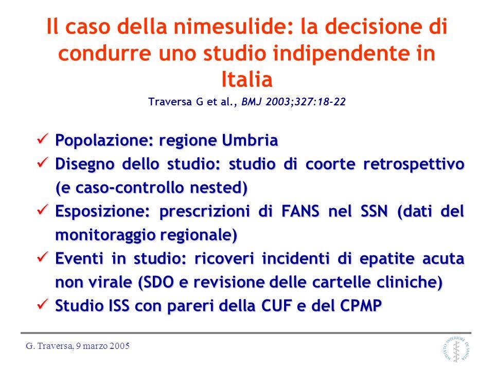 Il caso della nimesulide: la decisione di condurre uno studio indipendente in Italia