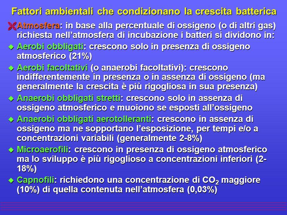 Fattori ambientali che condizionano la crescita batterica